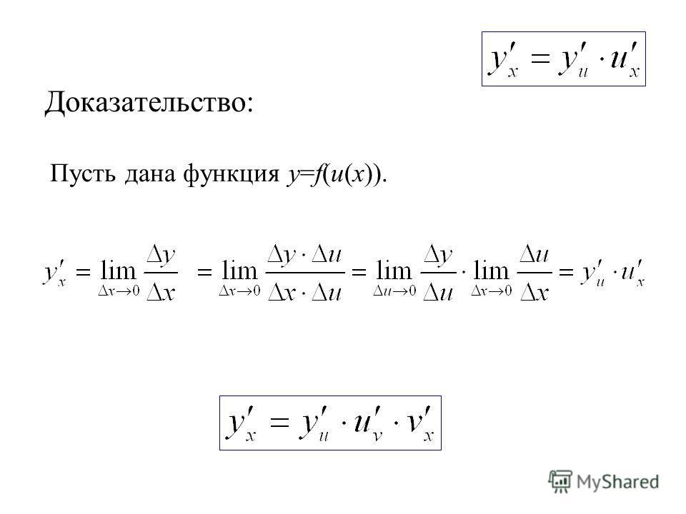 Доказательство: Пусть дана функция y=f(u(x)).
