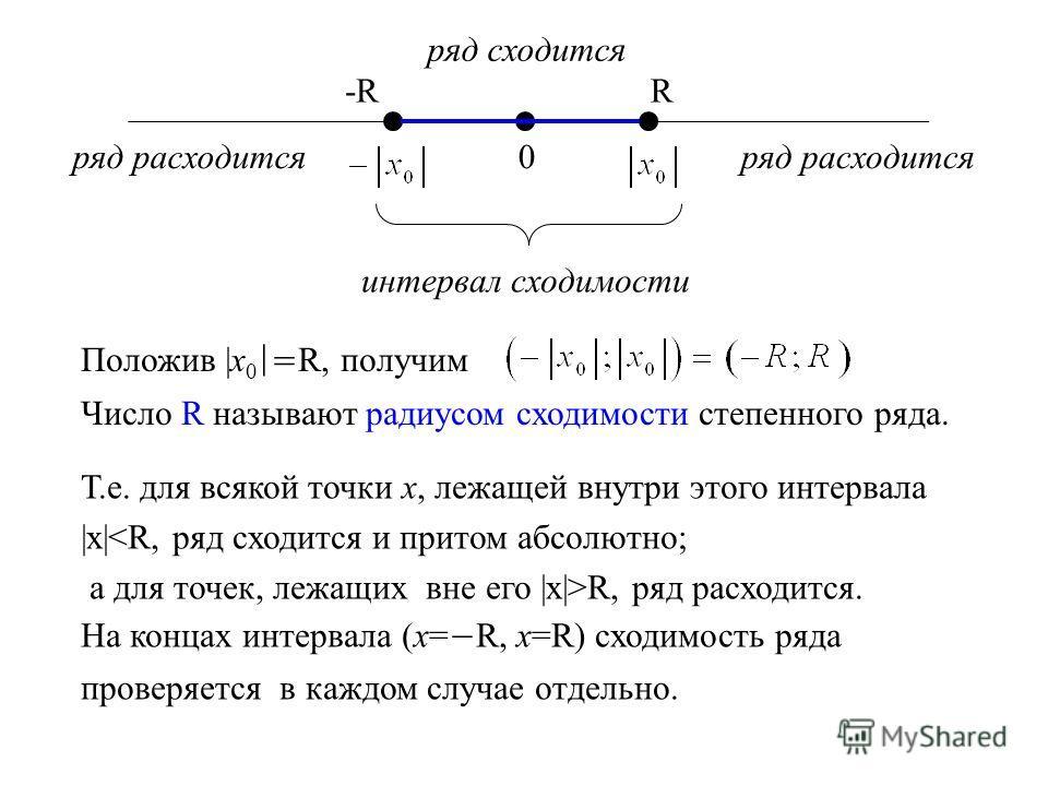 Положив |х 0 |= R, получим Число R называют радиусом сходимости степенного ряда. Т.е. для всякой точки х, лежащей внутри этого интервала |x|R, ряд расходится. На концах интервала (x= R, x=R) сходимость ряда проверяется в каждом случае отдельно. -R-RR