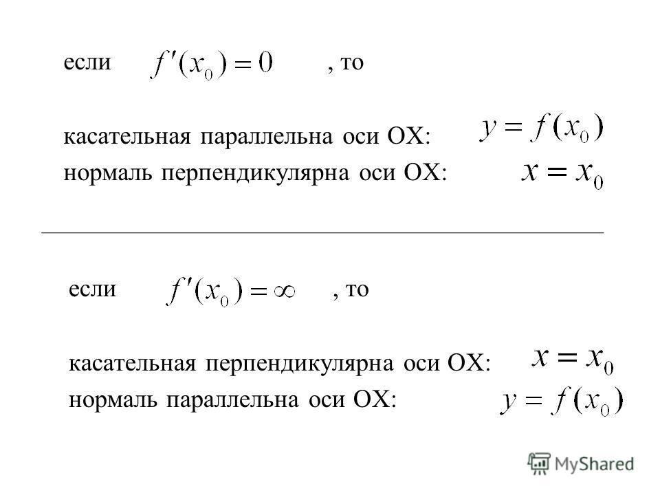 если, то касательная параллельна оси ОХ: нормаль перпендикулярна оси ОХ: если, то касательная перпендикулярна оси ОХ: нормаль параллельна оси ОХ: