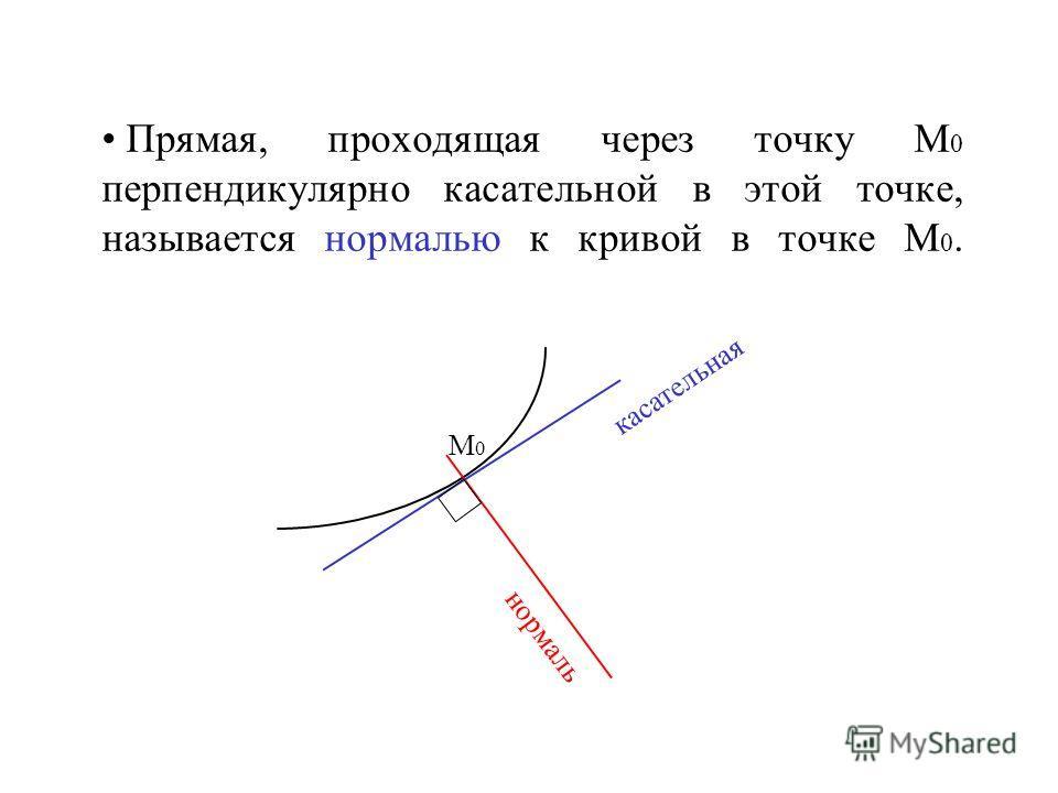 Прямая, проходящая через точку М 0 перпендикулярно касательной в этой точке, называется нормалью к кривой в точке М 0. касательная нормаль М0М0
