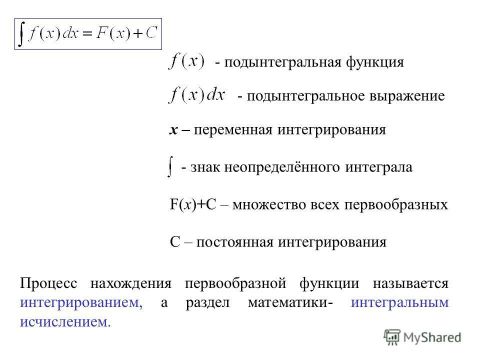 - подынтегральная функция - подынтегральное выражение - знак неопределённого интеграла х – переменная интегрирования F(x)+C – множество всех первообразных С – постоянная интегрирования Процесс нахождения первообразной функции называется интегрировани
