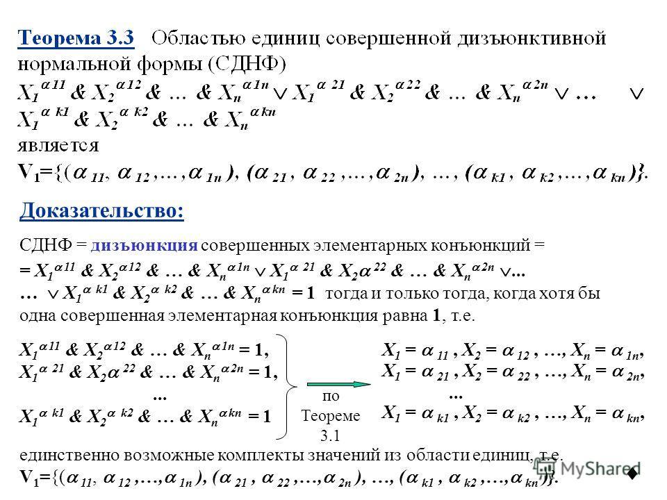 Доказательство: СДНФ = дизъюнкция совершенных элементарных конъюнкций = = X 1 11 & X 2 12 & … & X n 1n X 1 21 & X 2 22 & … & X n 2n... … X 1 k1 & X 2 k2 & … & X n kn = 1 тогда и только тогда, когда хотя бы одна совершенная элементарная конъюнкция рав