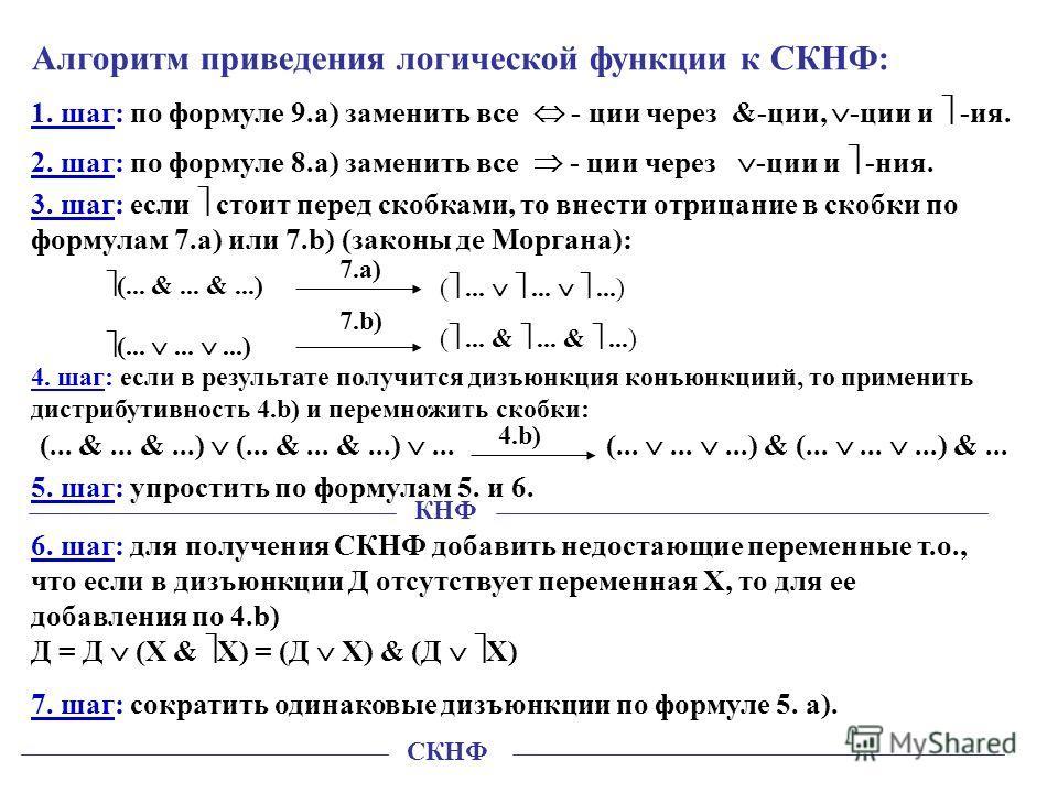 Алгоритм приведения логической функции к СКНФ: 1. шаг: по формуле 9.a) заменить все - ции через &-ции, -ции и -ия. 2. шаг: по формуле 8.a) заменить все - ции через -ции и -ния. 3. шаг: если стоит перед скобками, то внести отрицание в скобки по формул