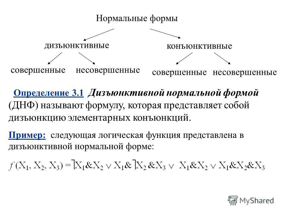 Определение 3.1 Дизъюнктивной нормальной формой (ДНФ) называют формулу, которая представляет собой дизъюнкцию элементарных конъюнкций. Нормальные формы дизъюнктивные конъюнктивные совершенныенесовершенные совершенныенесовершенные Пример: следующая ло