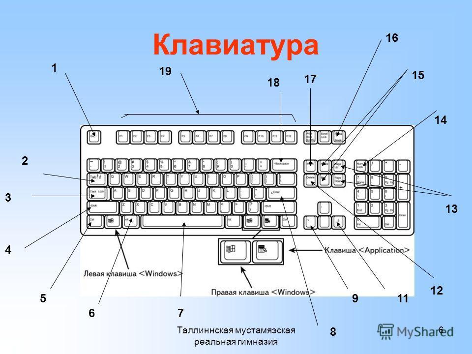 Таллиннская мустамяэская реальная гимназия 6 Клавиатура 1 2 3 4 5 67 8 911 12 13 14 15 16 17 18 19