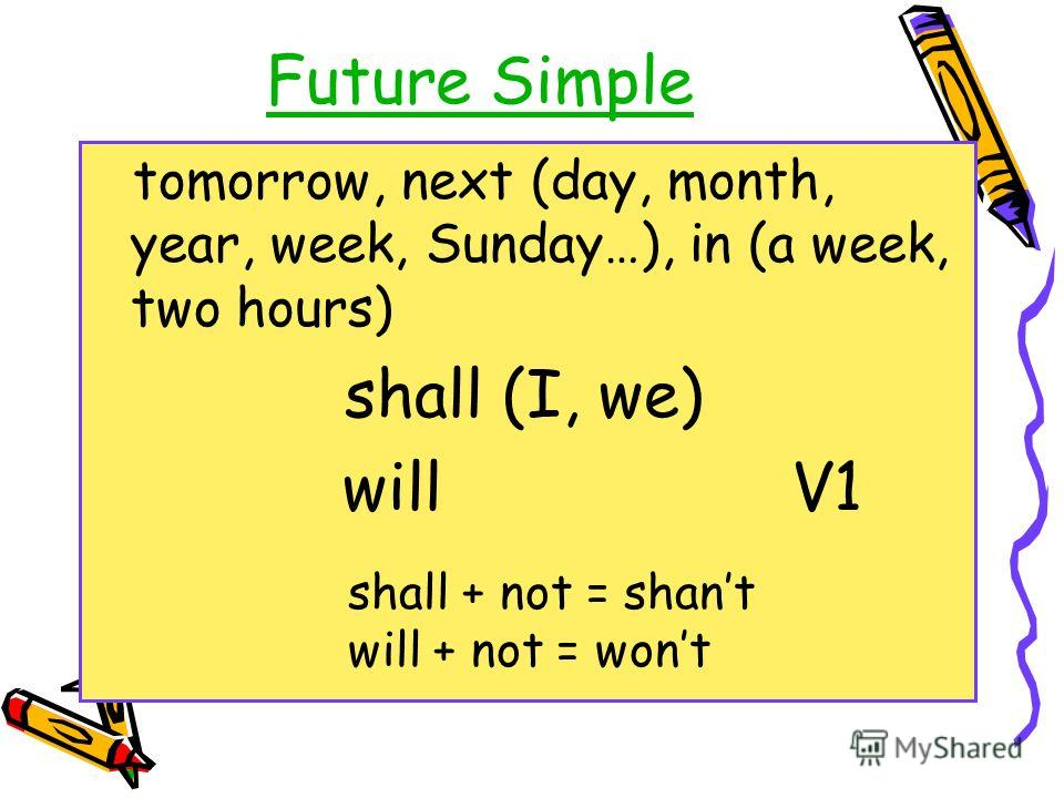 Future Simple tomorrow, next (day, month, year, week, Sunday…), in (a week, two hours) shall (I, we) will V1 shall + not = shant will + not = wont