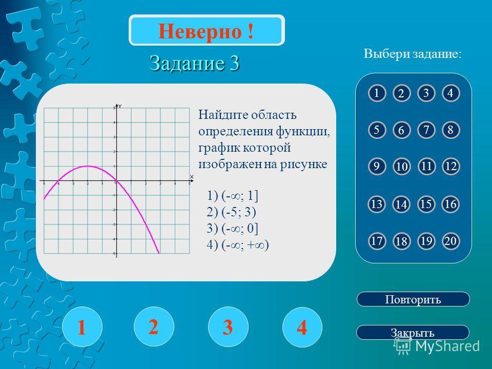 1 2 3 4 Повторить Закрыть Верно ! 1 2 43 5 6 87 9 10 1211 13 14 15 17 18 2019 Выбери задание: Неверно ! 16 Задание 3 Найдите область определения функции, график которой изображен на рисунке 1) (-; 1] 2) (-5; 3) 3) (-; 0] 4) (-; +)