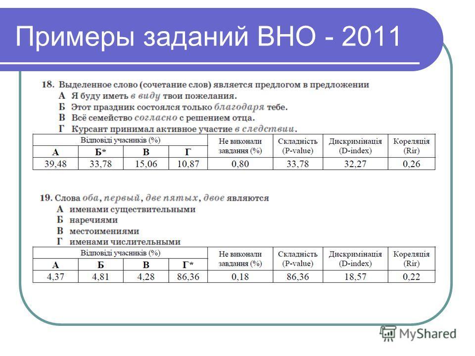 Примеры заданий ВНО - 2011