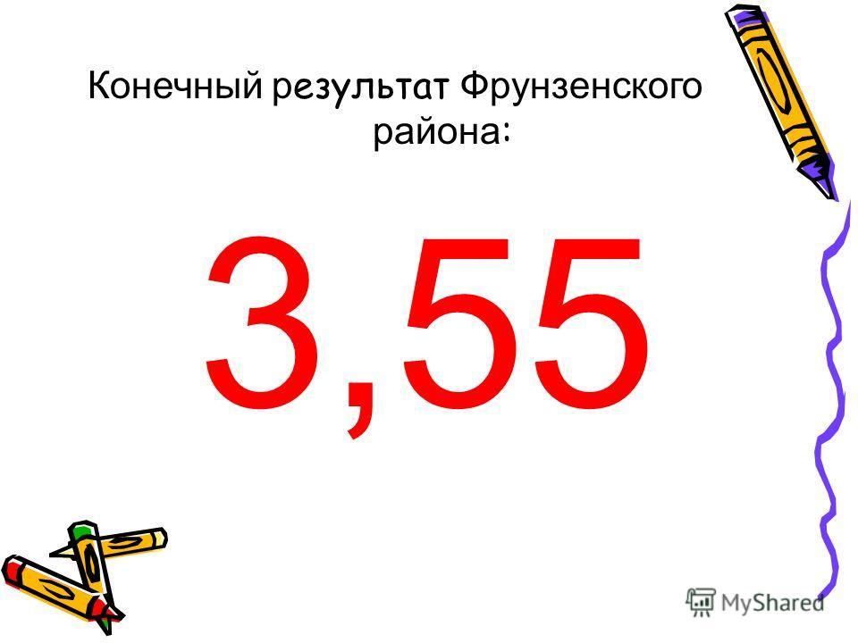Конечный р езультат Фрунзенского района : 3,55