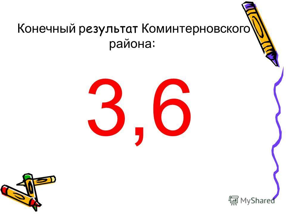 Конечный р езультат Коминтерновского района : 3,6