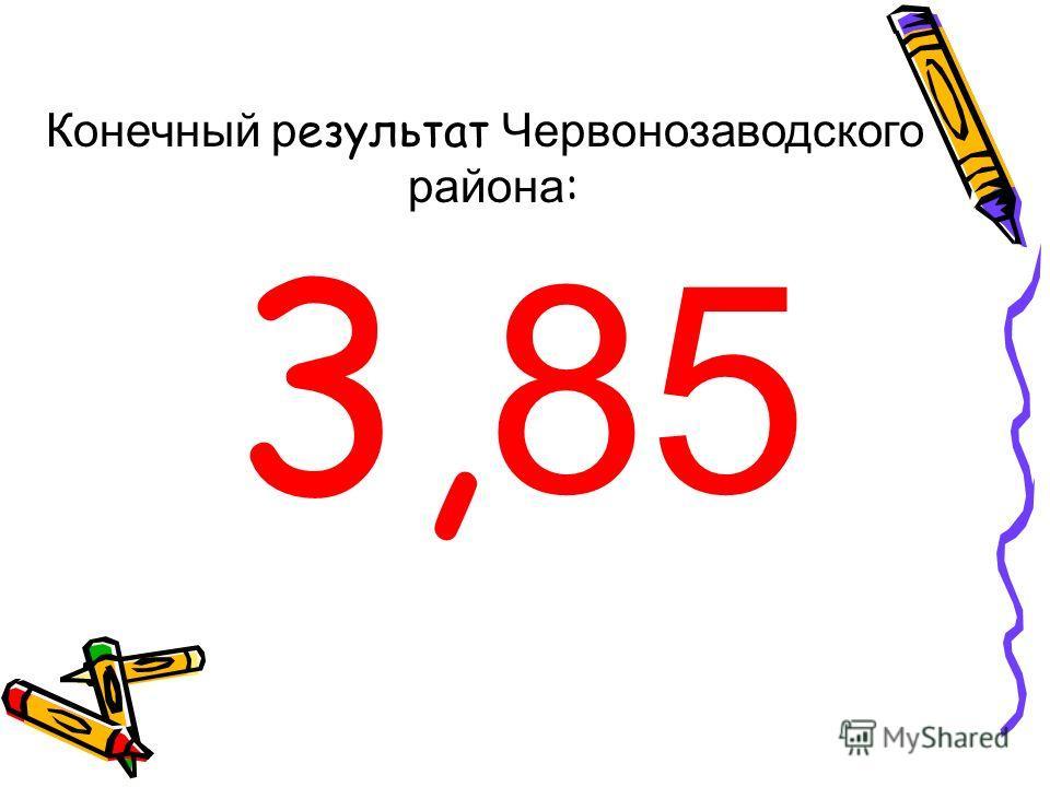 Конечный р езультат Червонозаводского района : 3, 85
