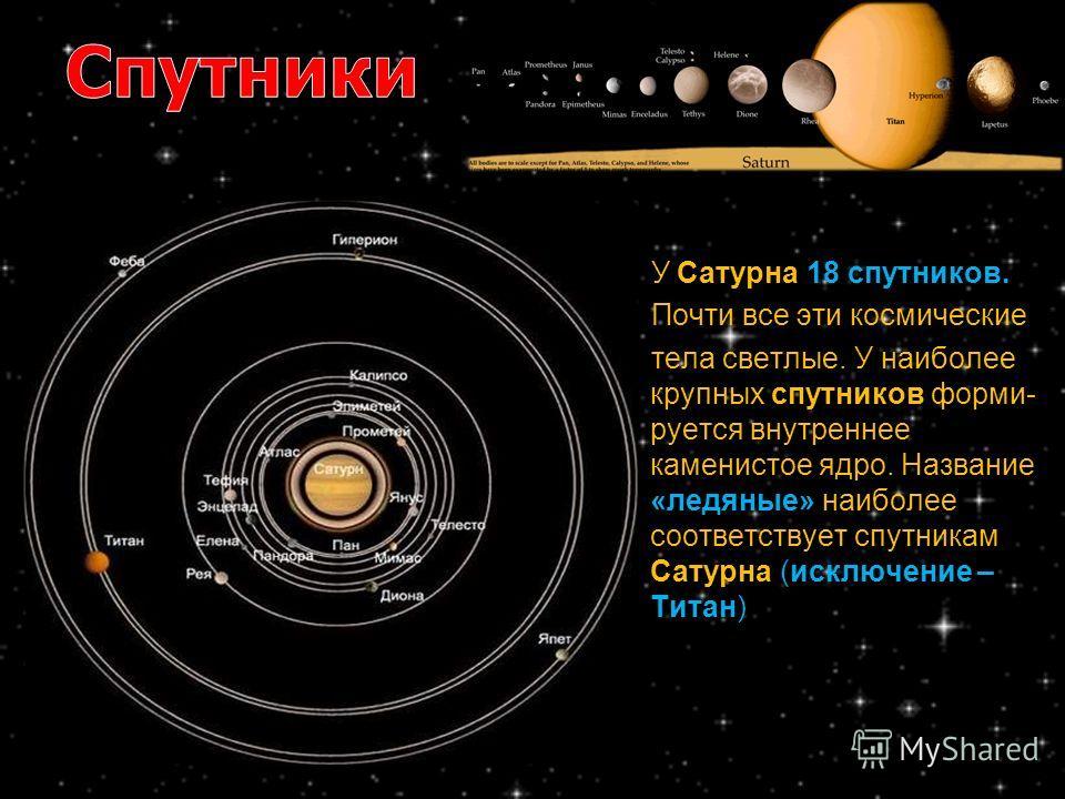 У Сатурна 18 спутников. Почти все эти космические тела светлые. У наиболее крупных спутников форми- руется внутреннее каменистое ядро. Название «ледяные» наиболее соответствует спутникам Сатурна (исключение – Титан)