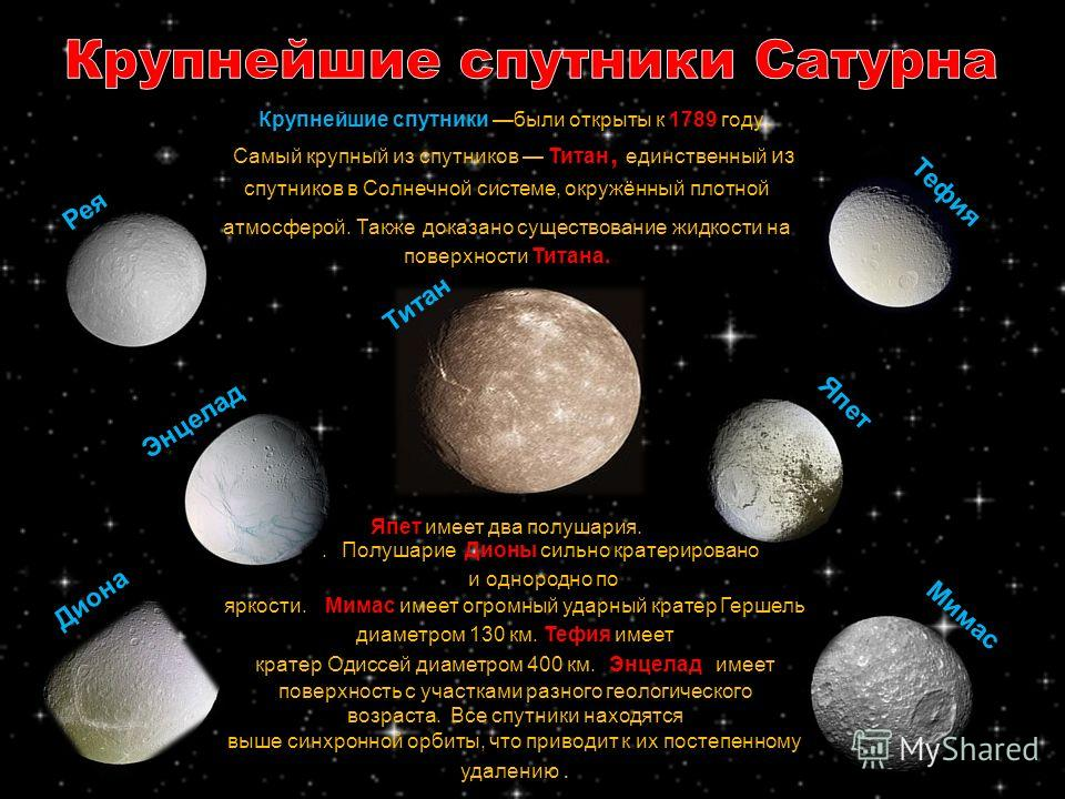 Мимас Энцелад Тефия Диона Рея Титан Япет Крупнейшие спутники были открыты к 1789 году. Самый крупный из спутников Титан, единственный из спутников в Солнечной системе, окружённый плотной атмосферой. Также доказано существование жидкости на поверхност
