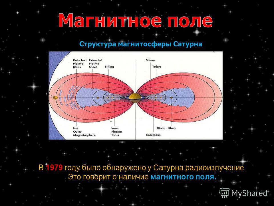 В 1979 году было обнаружено у Сатурна радиоизлучение. Это говорит о наличие магнитного поля. В 1979 году было обнаружено у Сатурна радиоизлучение. Это говорит о наличие магнитного поля. Структура магнитосферы Сатурна