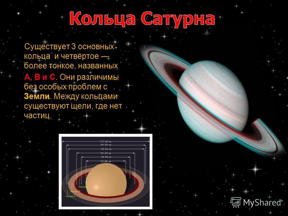 Существует 3 основных кольца и четвёртое более тонкое, названных A, B и C. Они различимы без особых проблем с Земли. Между кольцами существуют щели, где нет частиц.
