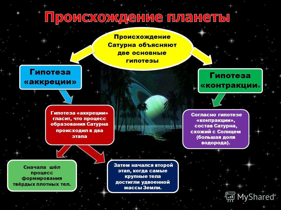 Происхождение Сатурна объясняют две основные гипотезы Гипотеза «контракции » Гипотеза «аккреции» Сначала шёл процесс формирования твёрдых плотных тел. Затем начался второй этап, когда самые крупные тела достигли удвоенной массы Земли. Согласно гипоте