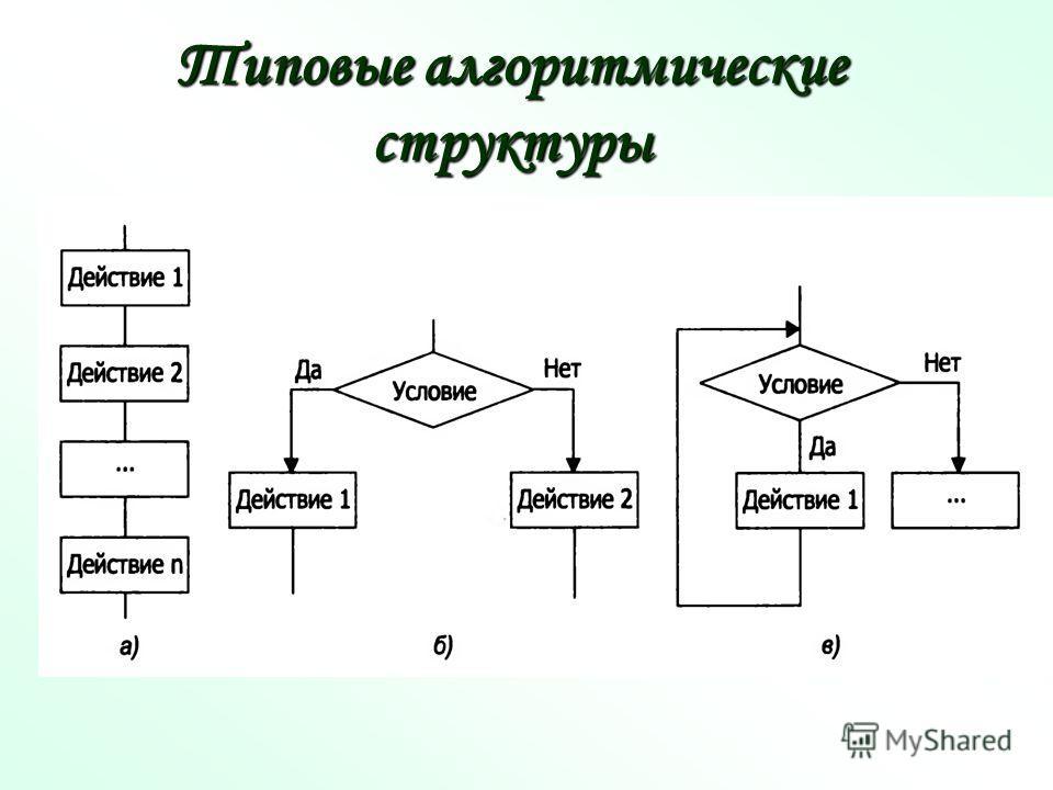 Типовые алгоритмические структуры