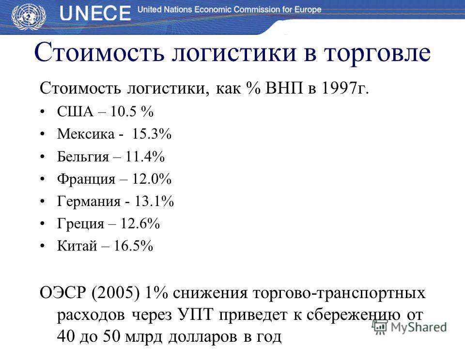 Стоимость логистики в торговле Стоимость логистики, как % ВНП в 1997г. США – 10.5 % Мексика - 15.3% Бельгия – 11.4% Франция – 12.0% Германия - 13.1% Греция – 12.6% Китай – 16.5% ОЭСР (2005) 1% снижения торгово-транспортных расходов через УПТ приведет