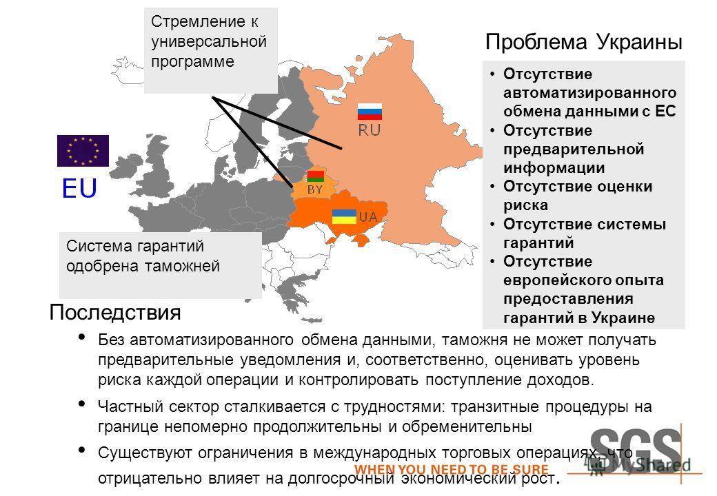 Стремление к универсальной программе Система гарантий одобрена таможней Проблема Украины Отсутствие автоматизированного обмена данными с ЕС Отсутствие предварительной информации Отсутствие оценки риска Отсутствие системы гарантий Отсутствие европейск