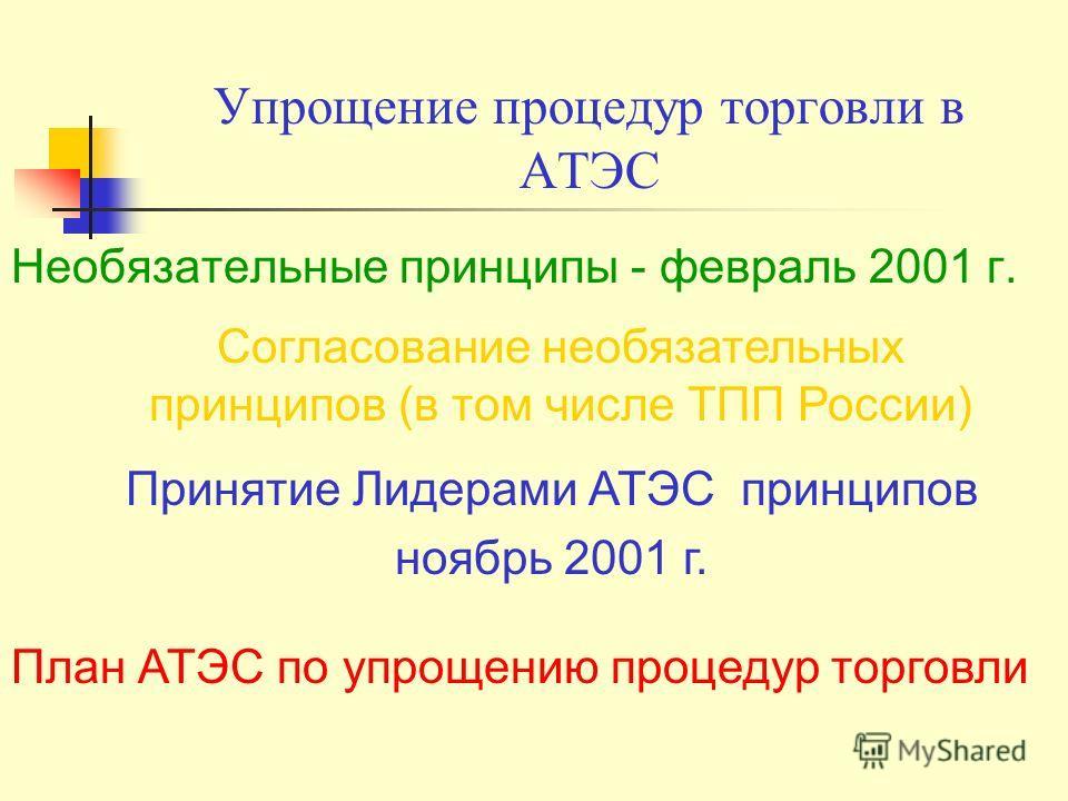 Упрощение процедур торговли в АТЭС Необязательные принципы - февраль 2001 г. План АТЭС по упрощению процедур торговли Согласование необязательных принципов (в том числе ТПП России) Принятие Лидерами АТЭС принципов ноябрь 2001 г.