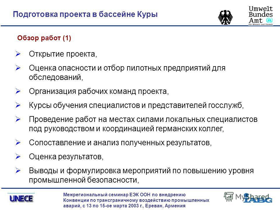 Подготовка проекта в бассейне Куры Межрегиональный семинар ЕЭК ООН по внедрению Конвенции по трансграничному воздействию промышленных аварий, с 13 по 15-ое марта 2003 г., Ереван, Армения Открытие проекта, Оценка опасности и отбор пилотных предприятий