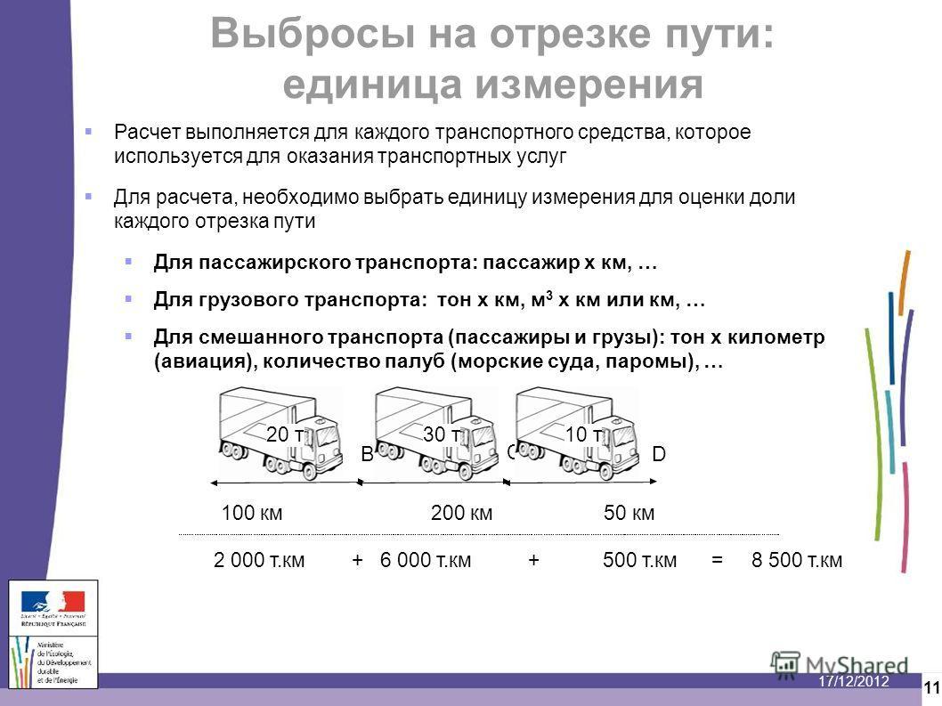 17/12/2012 11 Выбросы на отрезке пути: единица измерения Расчет выполняется для каждого транспортного средства, которое используется для оказания транспортных услуг Для расчета, необходимо выбрать единицу измерения для оценки доли каждого отрезка пут