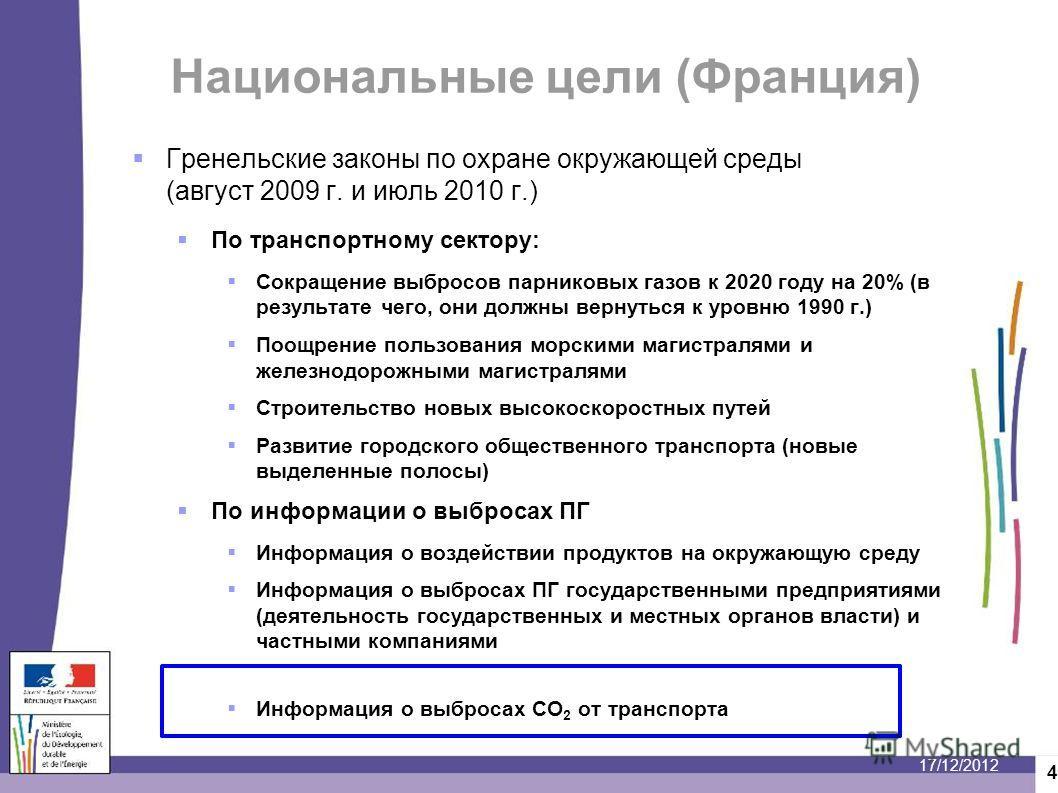 17/12/2012 4 Гренельские законы по охране окружающей среды (август 2009 г. и июль 2010 г.) По транспортному сектору: Сокращение выбросов парниковых газов к 2020 году на 20% (в результате чего, они должны вернуться к уровню 1990 г.) Поощрение пользова