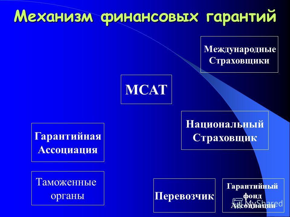 Механизм финансовых гарантий МСАТ Международные Страховщики Гарантийная Ассоциация Национальный Страховщик Таможенные органы Перевозчик Гарантийный фонд Ассоциации