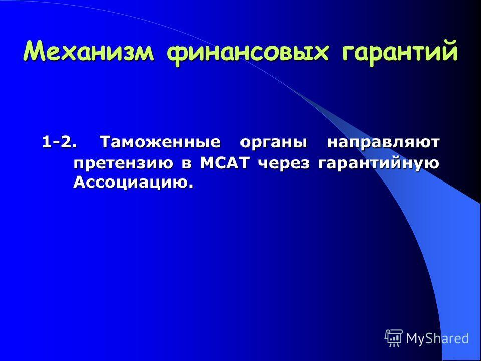 Механизм финансовых гарантий 1-2.Таможенные органы направляют претензию в МСАТ через гарантийную Ассоциацию. 1-2. Таможенные органы направляют претензию в МСАТ через гарантийную Ассоциацию.