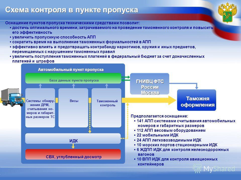 Схема контроля в пункте