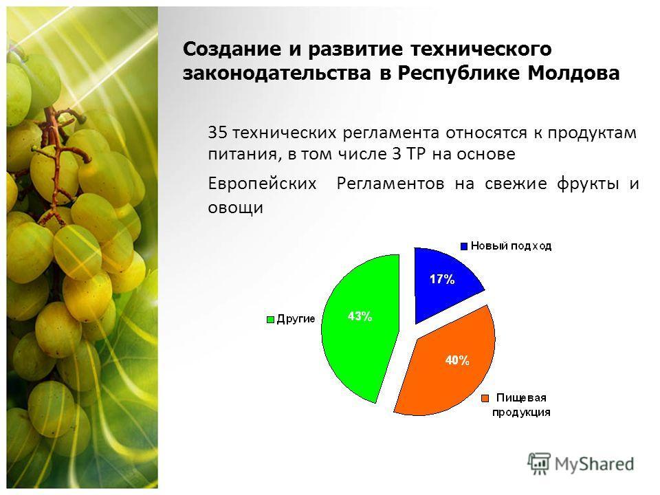 Создание и развитие технического законодательства в Республике Молдова 35 технических регламента относятся к продуктам питания, в том числе 3 ТР на основе Европейских Регламентов на свежие фрукты и овощи
