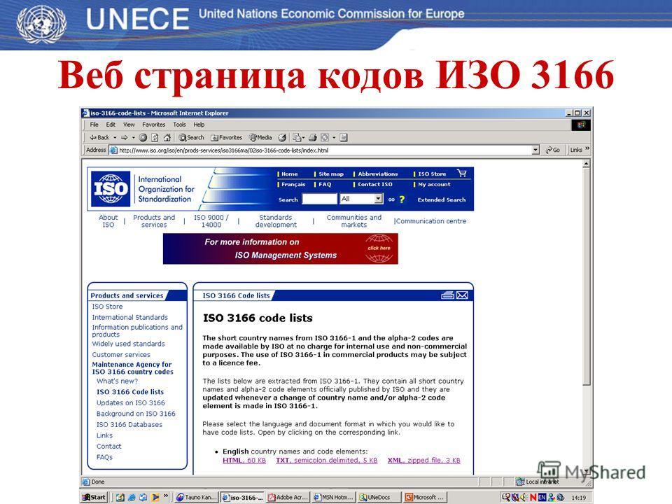 Веб страница кодов ИЗО 3166