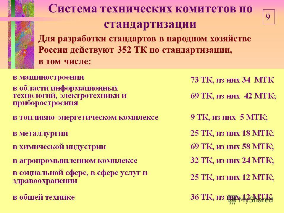 Система технических комитетов по стандартизации Для разработки стандартов в народном хозяйстве России действуют 352 ТК по стандартизации, в том числе: 9