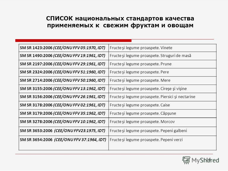 14 СПИСОК национальных стандартов качества применяемых к свежим фруктам и овощам SM SR 1423:2006 (CEE/ONU FFV 05:1970, IDT)Fructe şi legume proaspete. Vinete SM SR 1490:2006 (CEE/ONU FFV 19:1961, IDT)Fructe şi legume proaspete. Struguri de masă SM SR