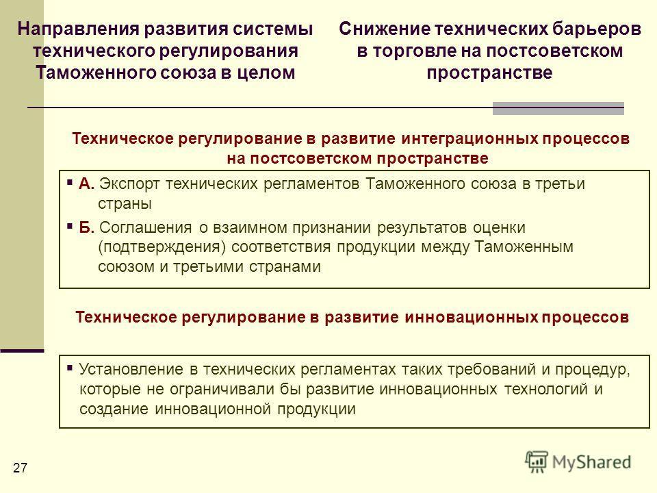 27 Направления развития системы технического регулирования Таможенного союза в целом Техническое регулирование в развитие интеграционных процессов на постсоветском пространстве А. Экспорт технических регламентов Таможенного союза в третьи страны Б. С