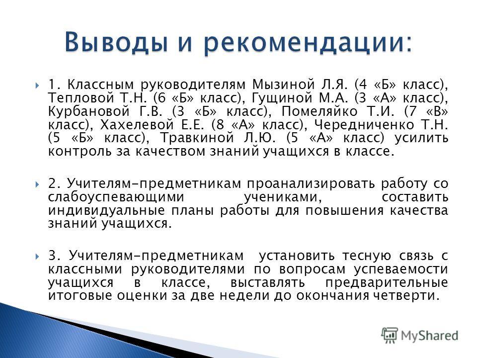 1. Классным руководителям Мызиной Л.Я. (4 «Б» класс), Тепловой Т.Н. (6 «Б» класс), Гущиной М.А. (3 «А» класс), Курбановой Г.В. (3 «Б» класс), Помеляйко Т.И. (7 «В» класс), Хахелевой Е.Е. (8 «А» класс), Чередниченко Т.Н. (5 «Б» класс), Травкиной Л.Ю.