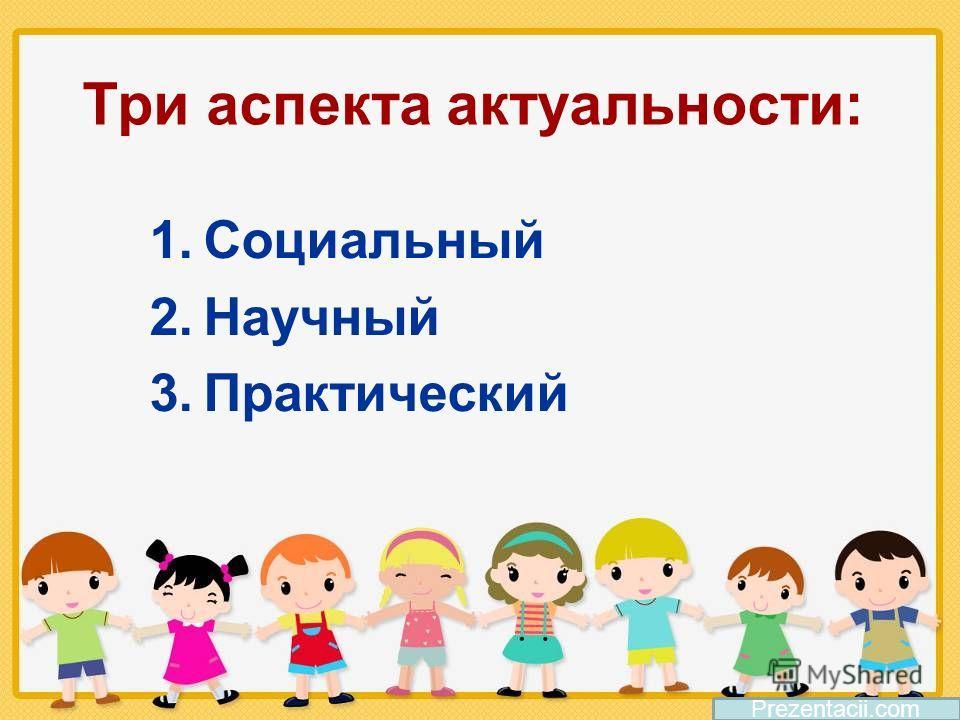 Три аспекта актуальности: 1.Социальный 2.Научный 3.Практический Prezentacii.com