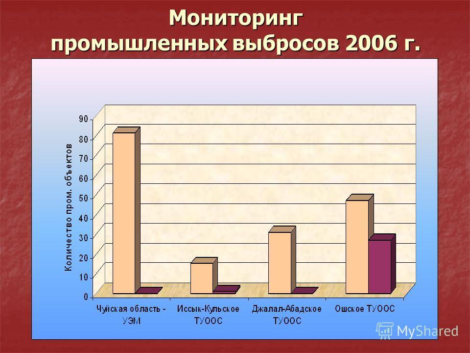 Мониторинг промышленных выбросов 2006 г.