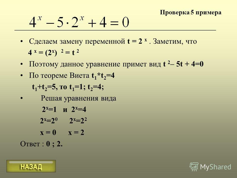 Сделаем замену переменной t = 2 x. Заметим, что 4 х = (2 х ) 2 = t 2 Поэтому данное уравнение примет вид t 2 – 5t + 4=0 По теореме Виета t 1 *t 2 =4 t 1 +t 2 =5, то t 1 =1; t 2 =4; Решая уравнения вида 2 х =1 и 2 х =4 2 х =2 0 2 х =2 2 х = 0 х = 2 От