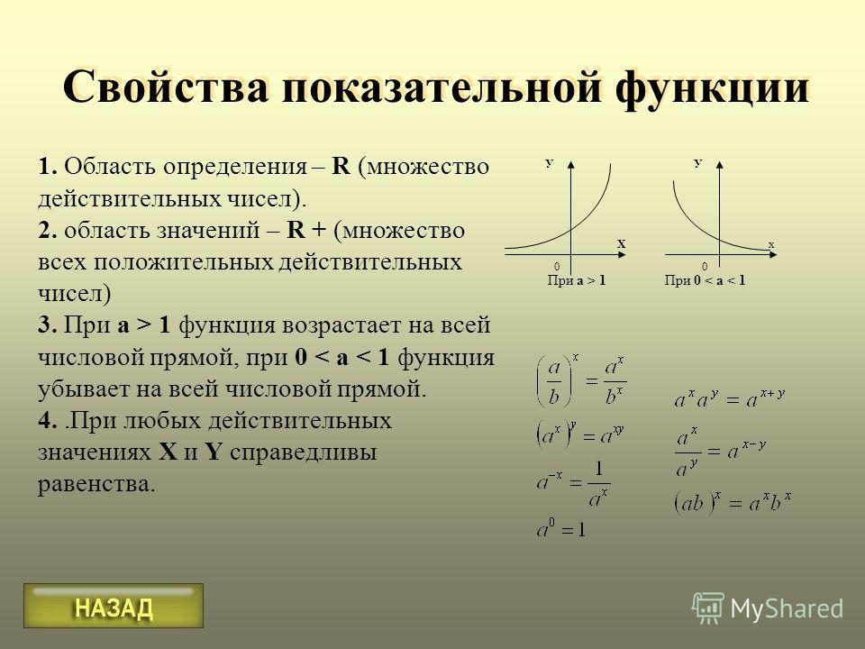 1. Область определения – R (множество действительных чисел). 2. область значений – R + (множество всех положительных действительных чисел) 3. При а > 1 функция возрастает на всей числовой прямой, при 0 < a < 1 функция убывает на всей числовой прямой.