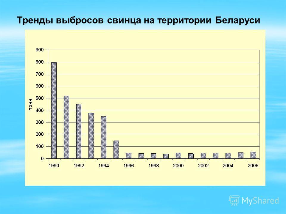 Тренды выбросов свинца на территории Беларуси