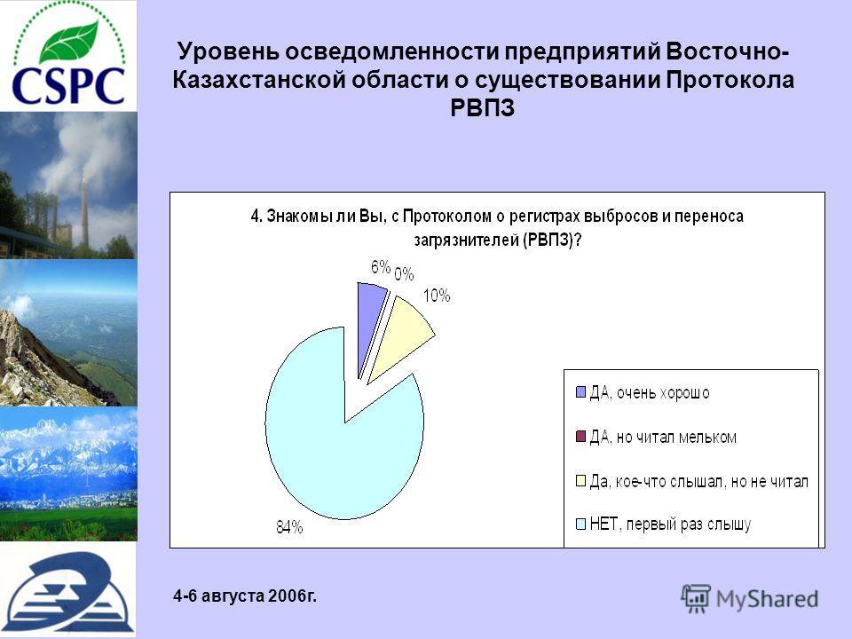 4-6 августа 2006г. Уровень осведомленности предприятий Восточно- Казахстанской области о существовании Протокола РВПЗ