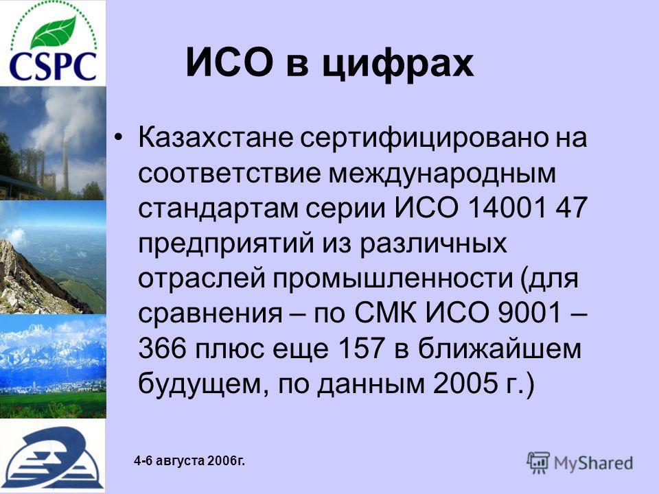 4-6 августа 2006г. ИСО в цифрах Казахстане сертифицировано на соответствие международным стандартам серии ИСО 14001 47 предприятий из различных отраслей промышленности (для сравнения – по СМК ИСО 9001 – 366 плюс еще 157 в ближайшем будущем, по данным