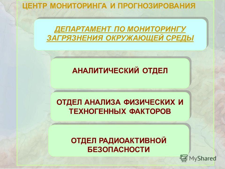 ЦЕНТР МОНИТОРИНГА И ПРОГНОЗИРОВАНИЯ ДЕПАРТАМЕНТ ПО МОНИТОРИНГУ ЗАГРЯЗНЕНИЯ ОКРУЖАЮЩЕЙ СРЕДЫ ОТДЕЛ РАДИОАКТИВНОЙ БЕЗОПАСНОСТИ ОТДЕЛ АНАЛИЗА ФИЗИЧЕСКИХ И ТЕХНОГЕННЫХ ФАКТОРОВ АНАЛИТИЧЕСКИЙ ОТДЕЛ
