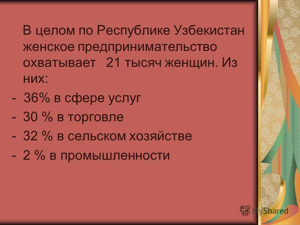 В целом по Республике Узбекистан женское предпринимательство охватывает 21 тысяч женщин. Из них: - 36% в сфере услуг -30 % в торговле -32 % в сельском хозяйстве -2 % в промышленности