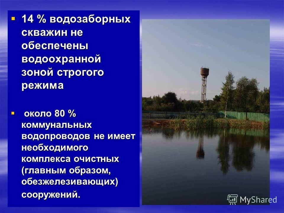 14 % водозаборных скважин не обеспечены водоохранной зоной строгого режима 14 % водозаборных скважин не обеспечены водоохранной зоной строгого режима около 80 % коммунальных водопроводов не имеет необходимого комплекса очистных (главным образом, обез