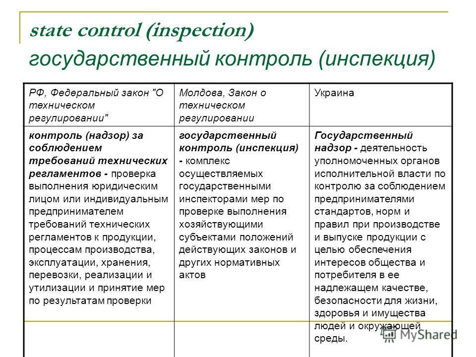state control (inspection) государственный контроль (инспекция) РФ, Федеральный закон