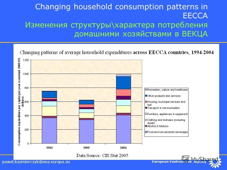 European Environment Agency pawel.kazmierczyk@eea.europa.eu Changing household consumption patterns in EECCA Изменения структуры\характера потребления домашними хозяйствами в ВЕКЦА