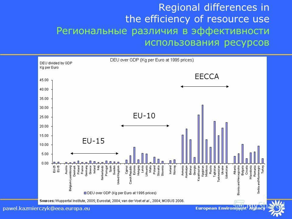 European Environment Agency pawel.kazmierczyk@eea.europa.eu Regional differences in the efficiency of resource use Региональные различия в эффективности использования ресурсов EU-15 EU-10 EECCA