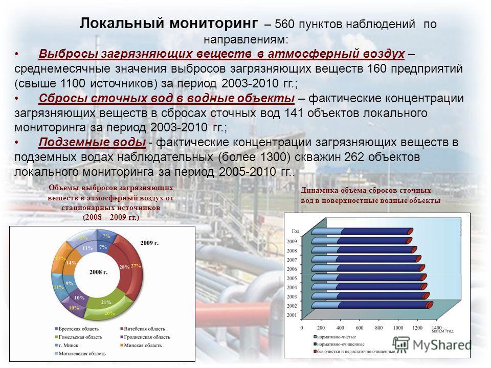 Локальный мониторинг – 560 пунктов наблюдений по направлениям: Выбросы загрязняющих веществ в атмосферный воздух – среднемесячные значения выбросов загрязняющих веществ 160 предприятий (свыше 1100 источников) за период 2003-2010 гг.; Сбросы сточных в